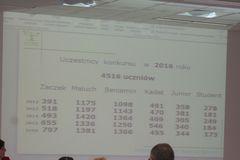 """Galeria Międzynarodowy Konkurs  """"Kangur Matematyczny"""" 2016 wyniki"""